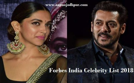 Salman Khan Tops Again in Forbes India Celebrity List 2018, Deepika leads in Women Celebs 2018 list