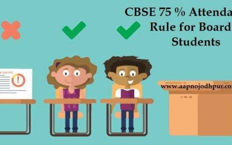 Students should have a minimum of 75 percent attendance to appear for the CBSE Board examinations (10th and 12th class) as on Jan 1, 2020, CBSE Attendance policy for Board Students